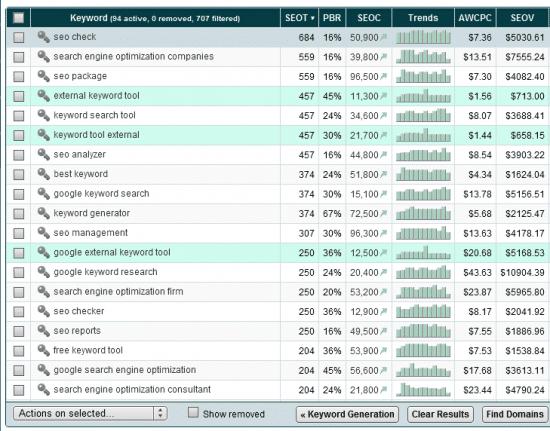 external keyword tool market samurai research
