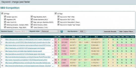 find competitor backlinks market samurai