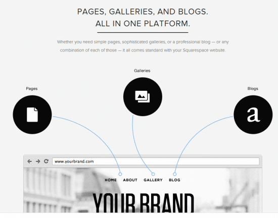 squarespace review pages