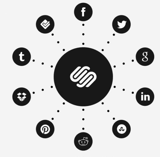 squarespace review social media