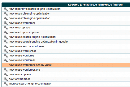 website content ideas keyword research