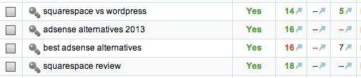 How many backlinks week 1