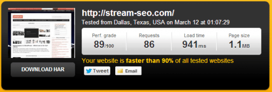 how fast is your website background resized