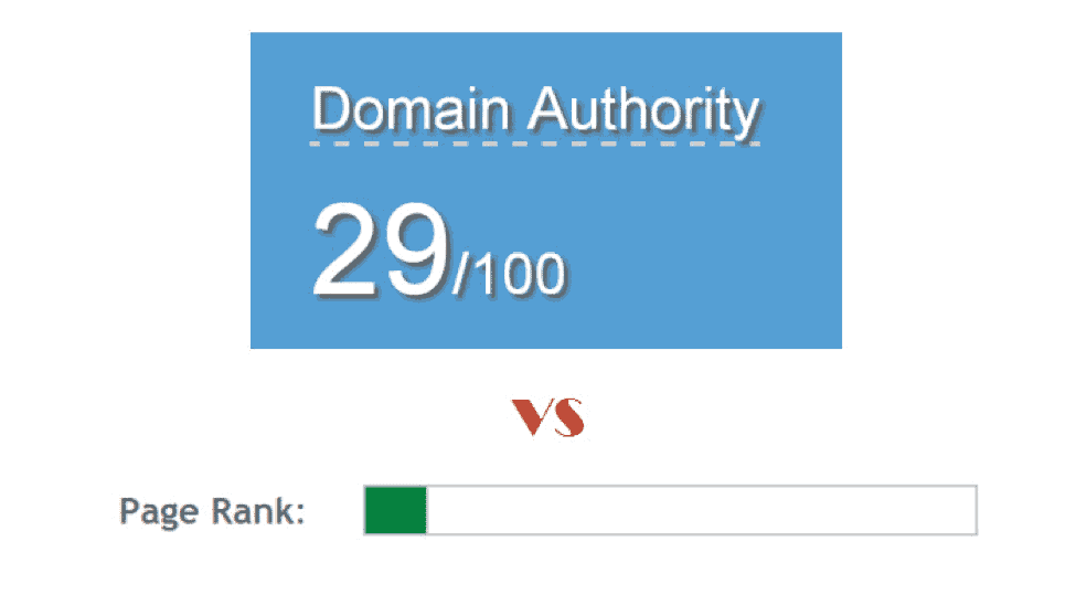 Domain Authority SEO