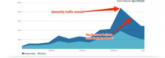 facebook viral traffic study