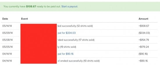 selling teespring facebook campaign