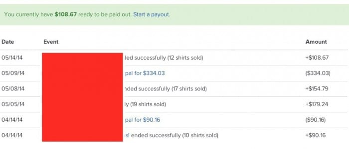 Selling T Shirts with Facebook – $1,200 Teespring Case Study