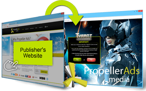 Propeller Ads Pop Under Review Pop Under examples