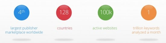 Make money Contextual Ads infolinks review statistics