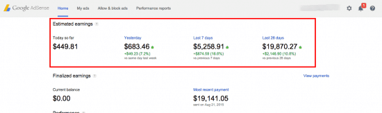 Adsense Earnings 20,000 pe rmonth