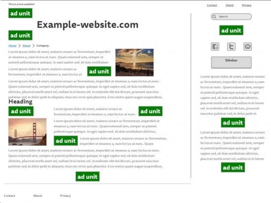 Ezoic Ad Tester colocaciones RPM Adsense