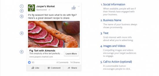 Types of Facebook Ads Mobile Design
