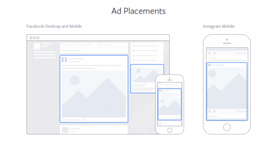 Types of Facebook Ads Placements