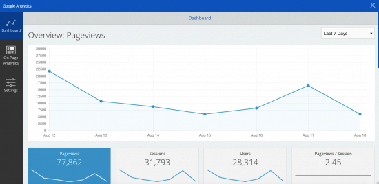 sumome review google analytics