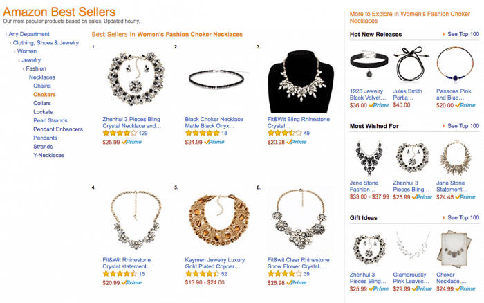 shopify finding products to sell and facebook ads strategy amazon bestsellers chokers
