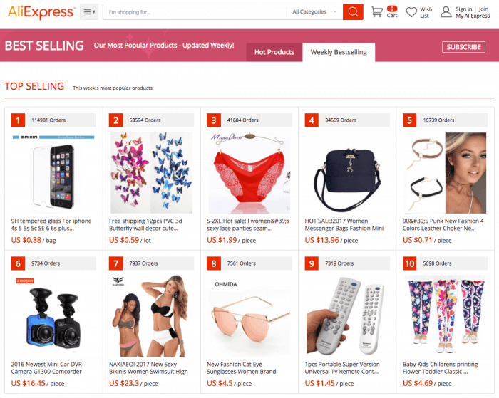 shopify finding products to sell and facebook ads strategy aliexpress best sellers
