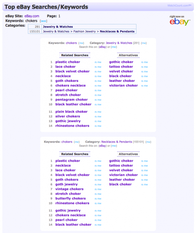 shopify finding products to sell and facebook ads strategy watchcount top ebay searches sub category