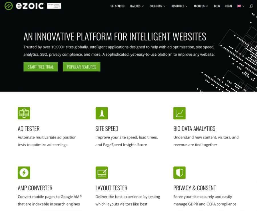 Ezoic Review update - website