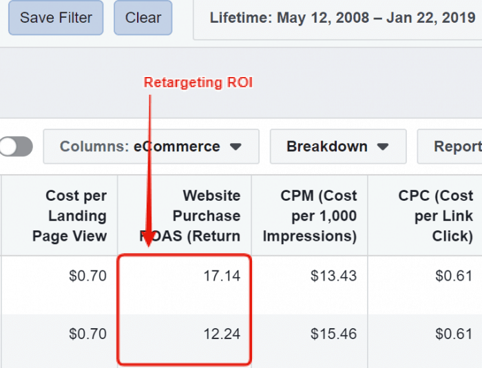 Facebook eCommerce Case Study - Retargeting ROI
