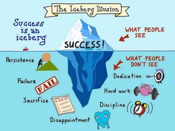 i quit my job iceberg illusion
