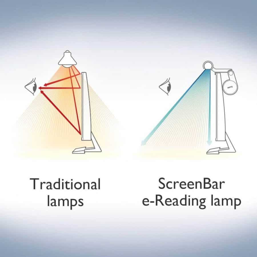 benq e-reading led desk lamp angle