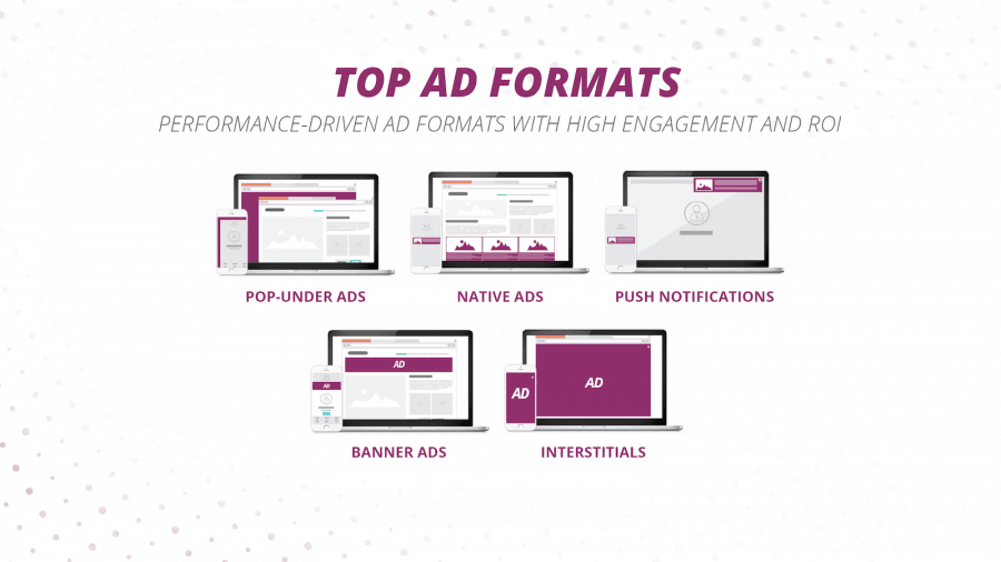 adcash review - top ad formats