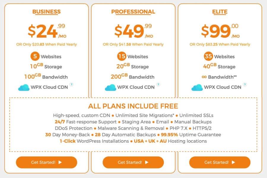 webflow vs wordpress - managed wordpress pricing