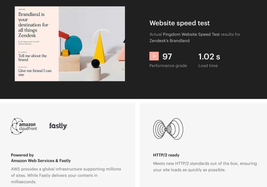 webflow vs wordpress - webflow speed