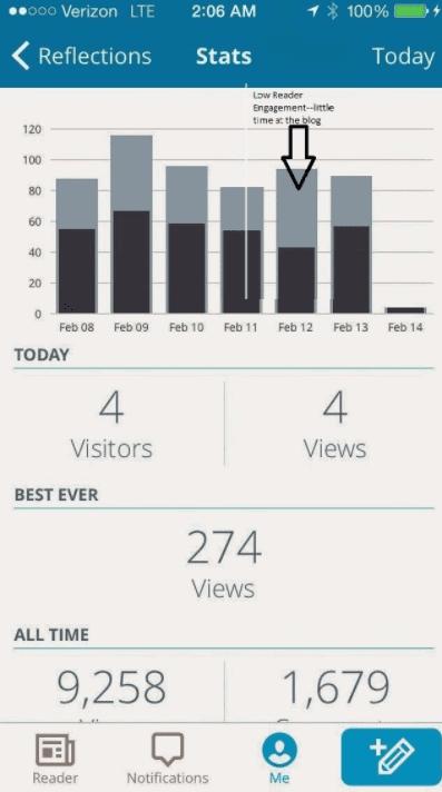 SEO Rebranding Case Study - Jetpack stats in 2014